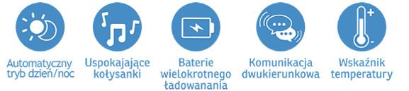 Vtech Cyfrowa Niania Elektroniczna Z Kamerką Monitor DECT BM4500